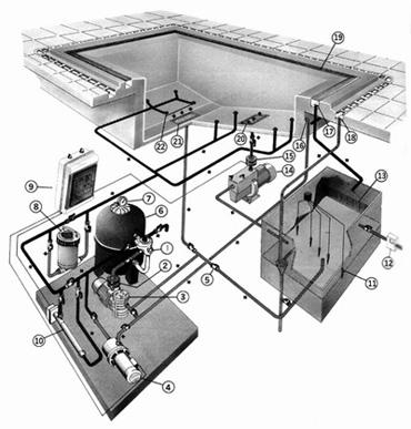 Waterline Services Ltd. : Sewage works, Cryo-sauna, Swimming pools ...